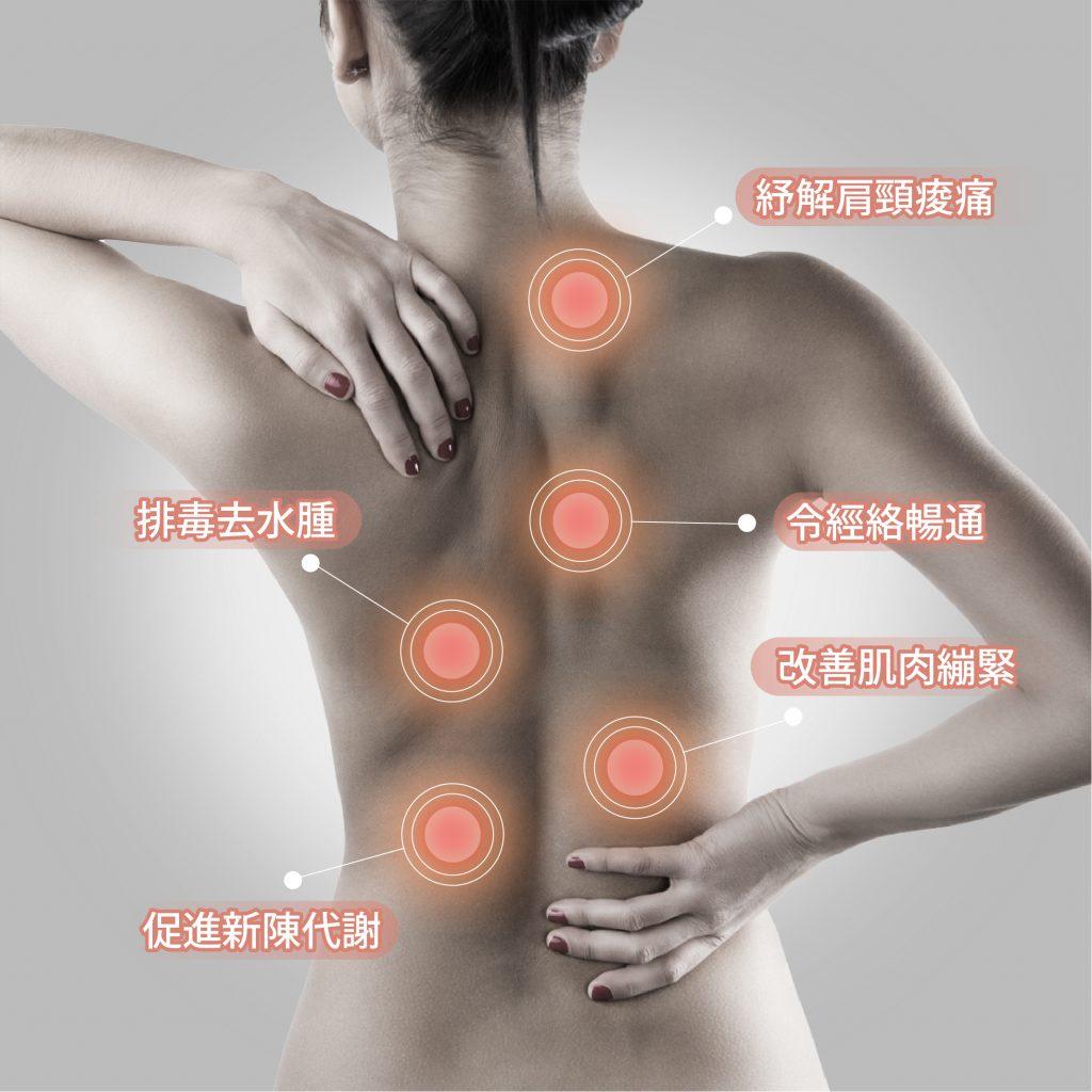 肩頸痛治療